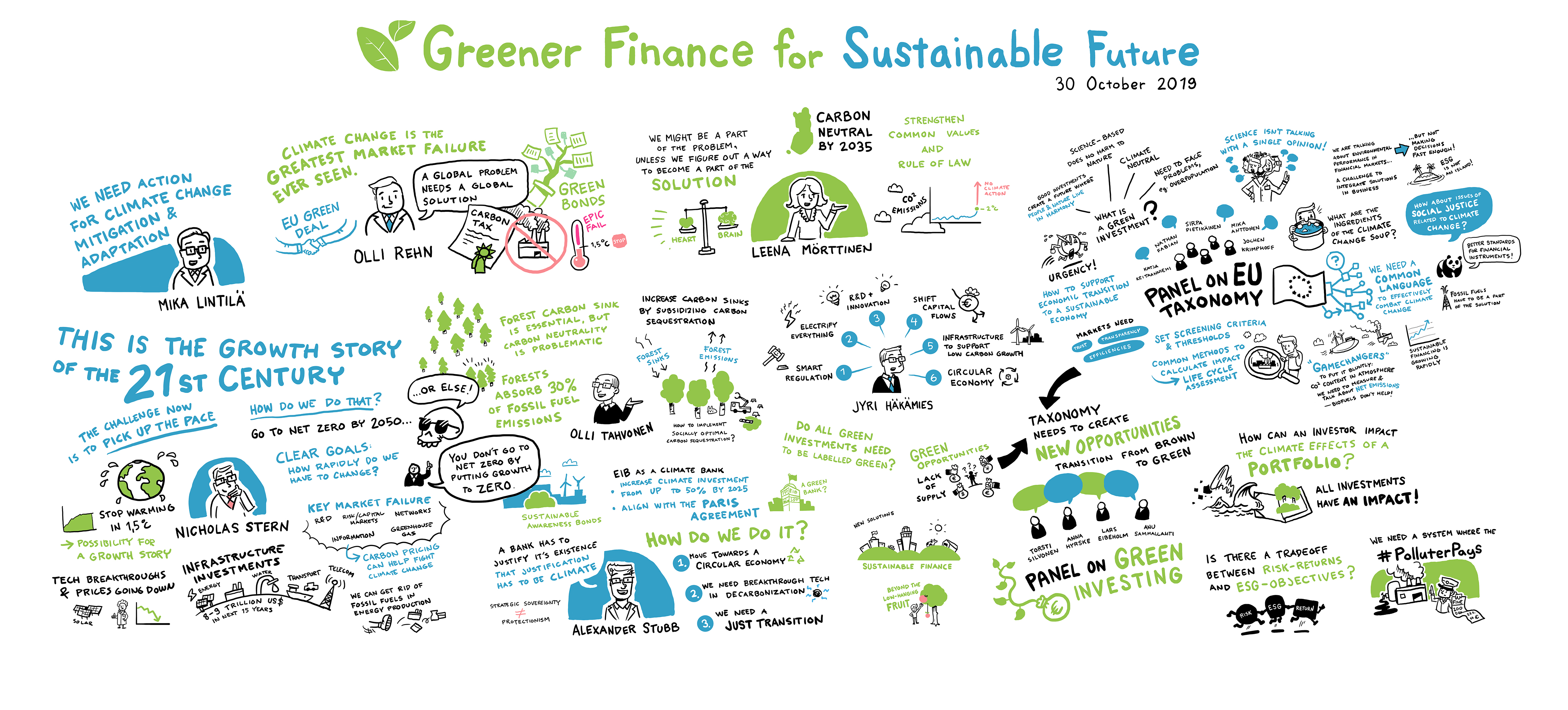Drawing 1 Greener Finance for Sustainable Future seminar 2019